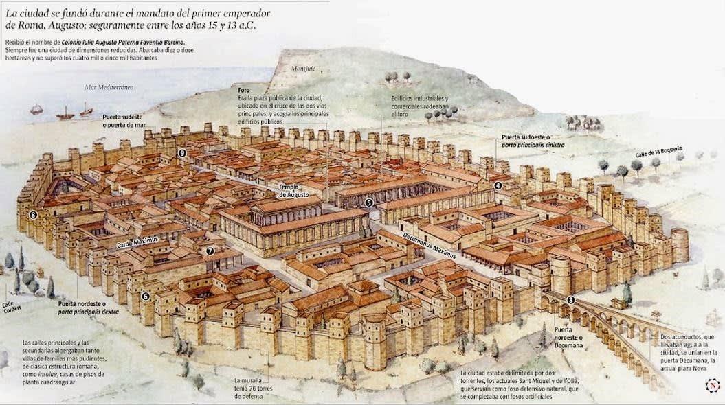 Roman Ruins in Barcelona