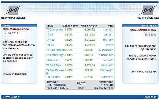 אתר הבורסה לניירות ערך בשעה 10:30