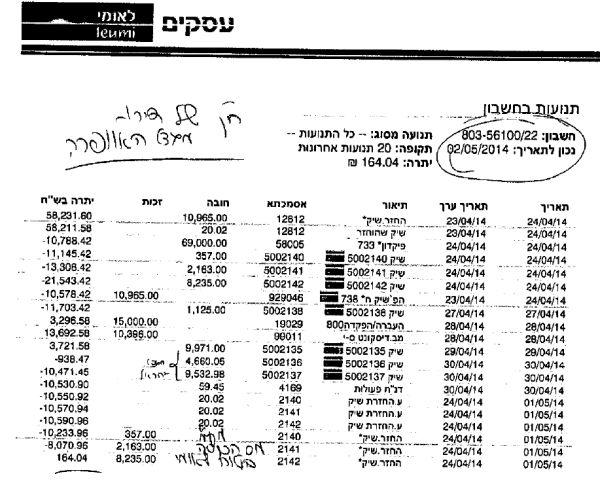דף חשבון של חברת ניהול פרויקט מגדל האופרה המצביע על החזרת צ'קים