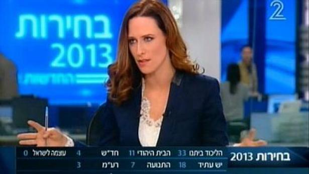 מדהים: 45% לערוץ 2 עם פרסום המדגם - בערב הטלוויזיה הנצפה אי פעם בישראל