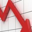 סגירה שלילית בוול סטריט: הדאו ג'ונס איבד 1%, טבע ירדה 4.4%