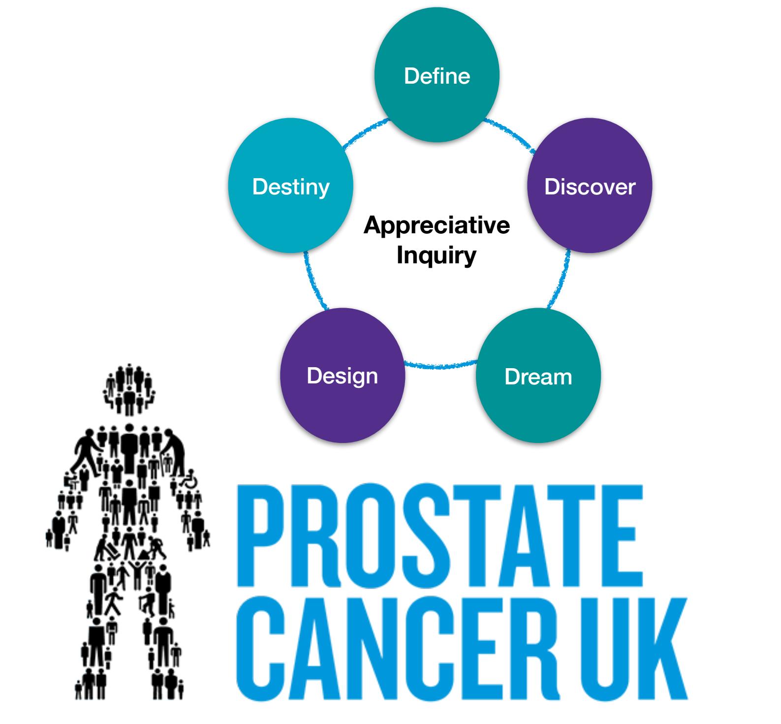 Q Visit - Prostate Cancer UK