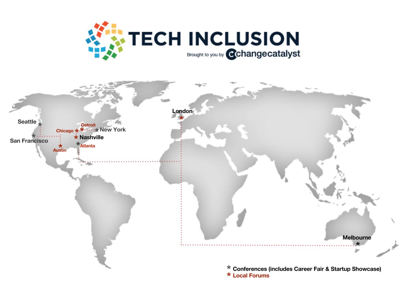 Tech Inclusion 2017 Journey - Foundation Partner Network with Change Catalyst