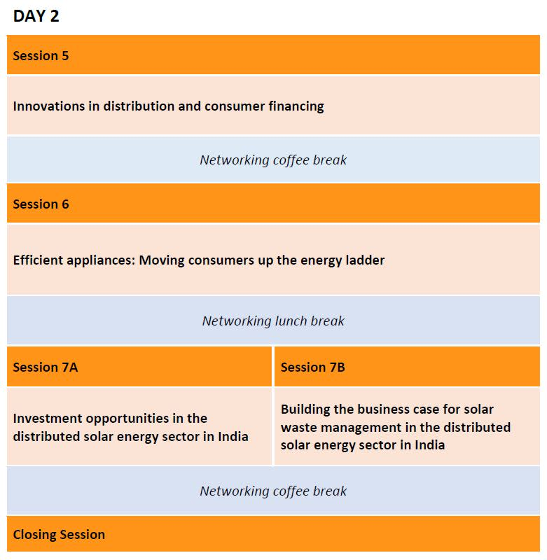 India Distributed Energy Forum & Expo