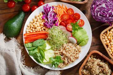 Faszienernährung: Richtig Essen für die Faszien.