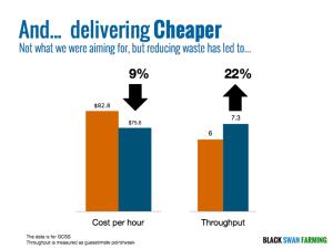 Delivering Cheaper Maersk