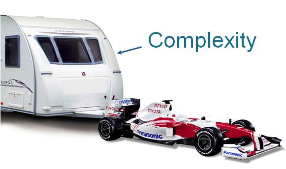 ComplexityCaravan