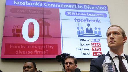Mark Zuckerberg testifying before House Financial Committee