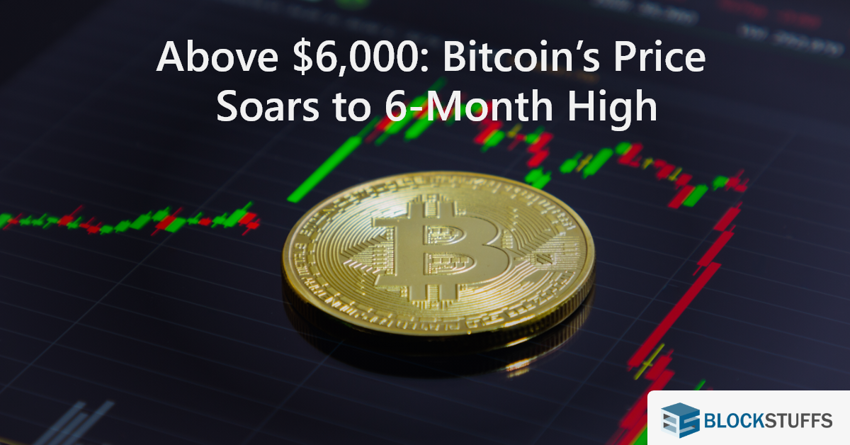 Bitcoin price hiked to USD 6000