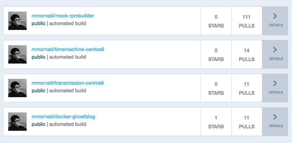 DockerHub: automate your docker images build and push