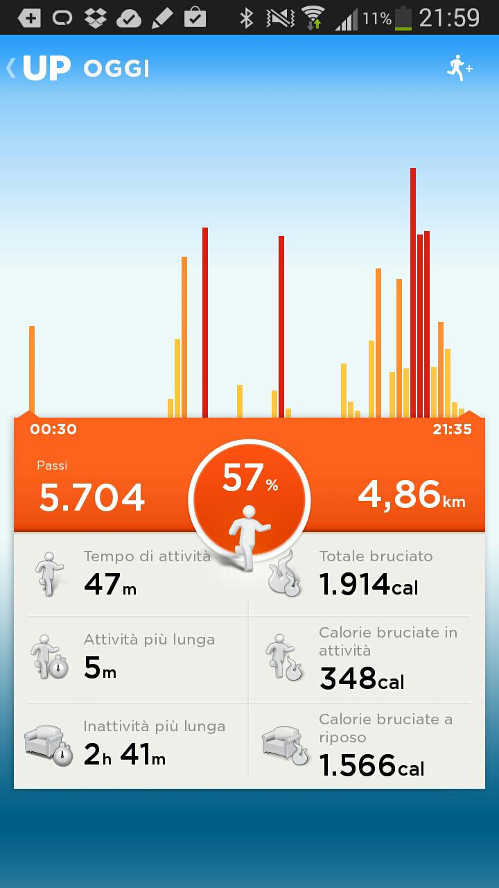 Day Activity