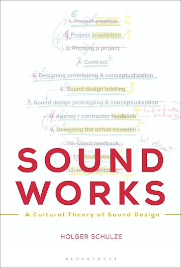 Sound Works cover