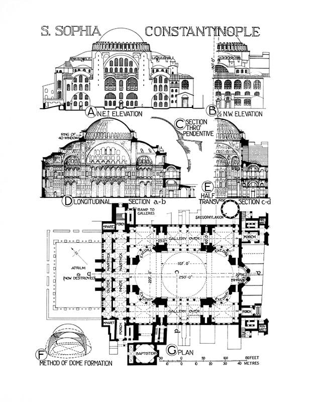 Floor plan of the Hagia Sophia