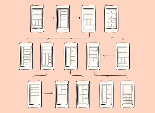 A sketch of a series of smartphone screens for user experience design