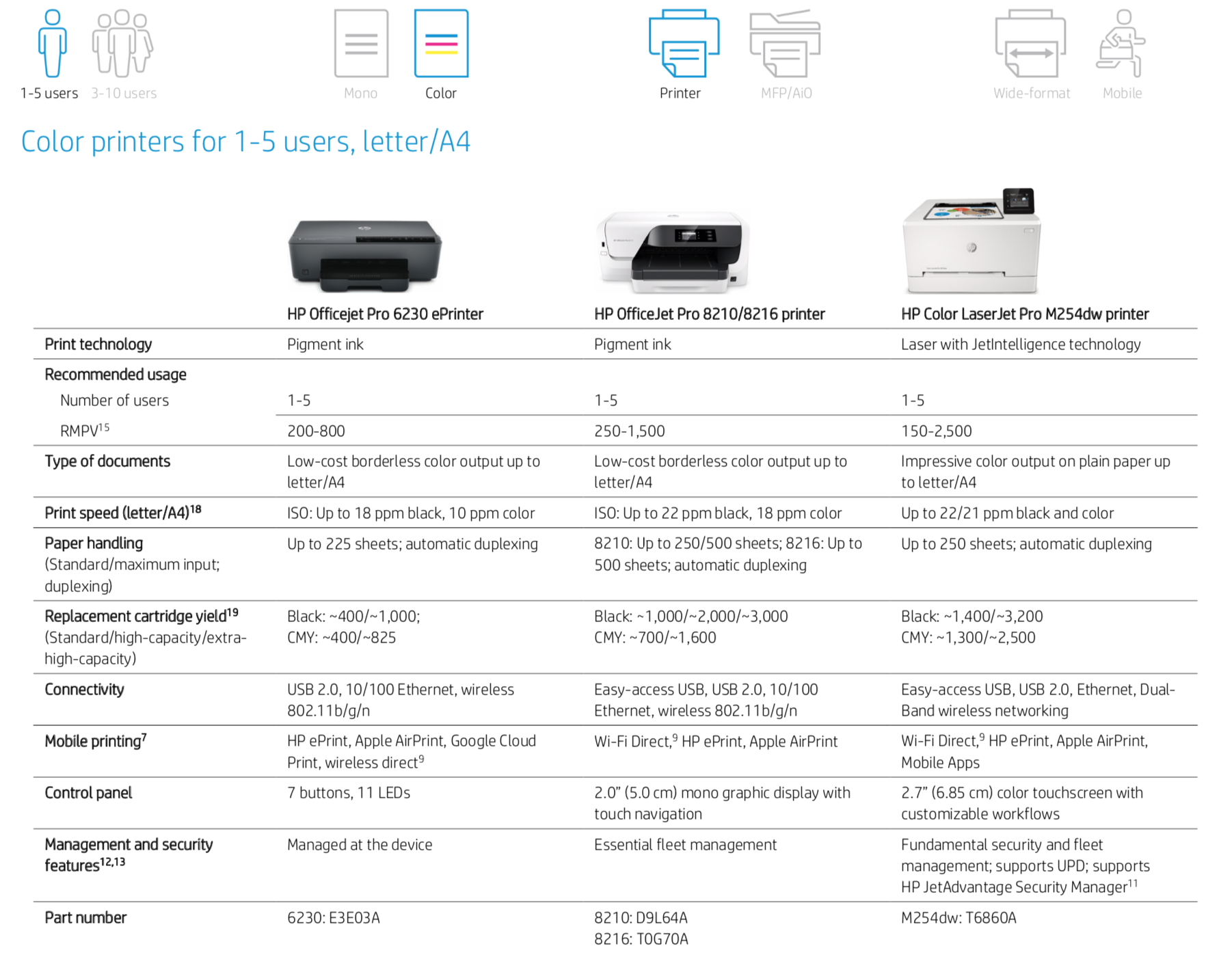 Color printers for 1-5 users