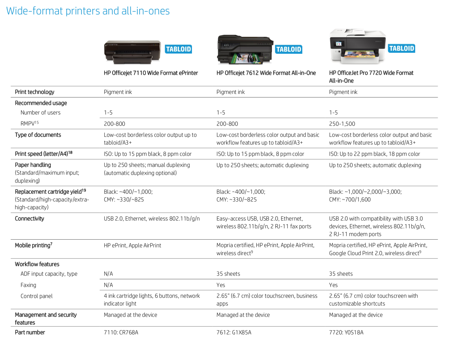 Wide-Format printers for all-in-ones