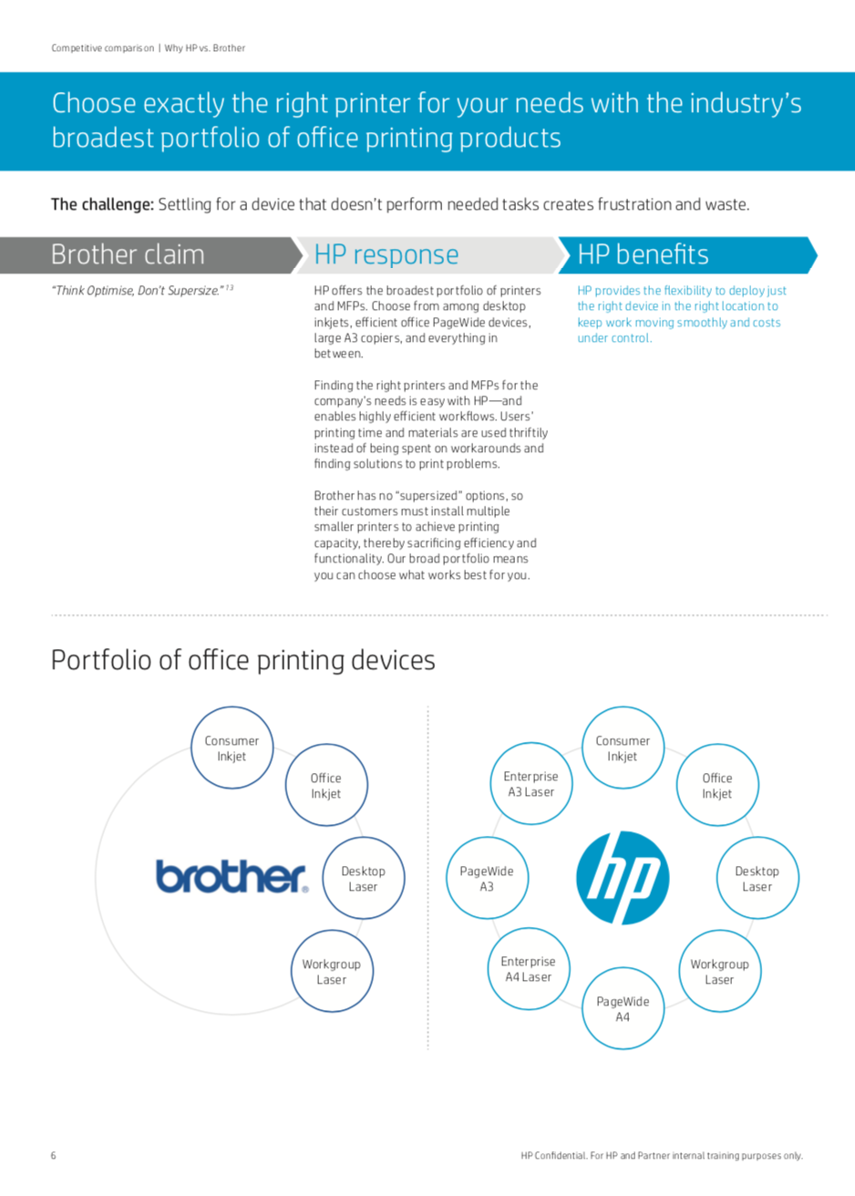 HP Printer vs Brother page 6