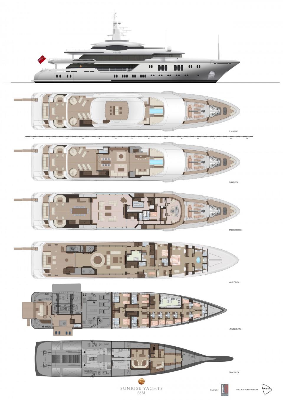 M/Y Irimari Yacht #49
