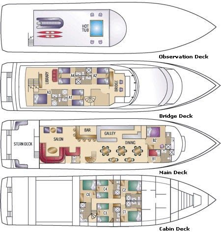 M/Y Safari Quest Yacht #11