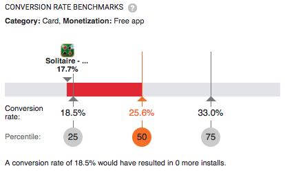Mobile OS shares (worldwide)