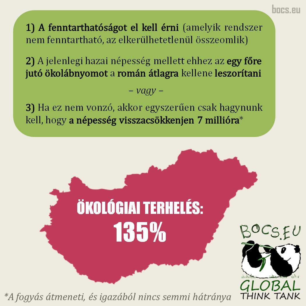 Mit tehetünk Magyarországon az ökológiai lábnyom csökkentése érdekében?