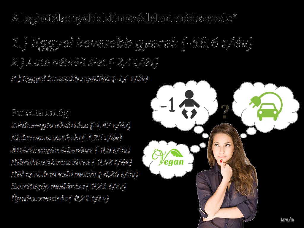 Ezek a leghatékonyabb egyéni éghajlatvédelmi módszerek - BOCS.EU