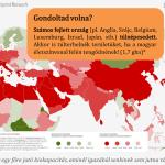 A gazdag országok durván túlnépesedtek!   BOCS Alapítvány