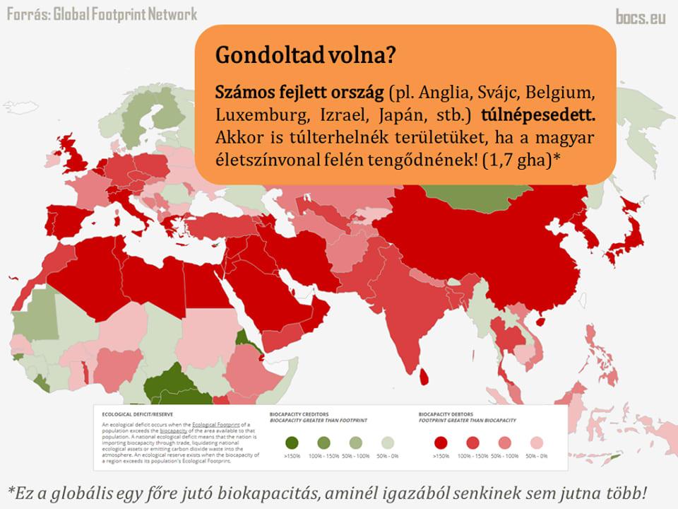 A gazdag országok durván túlnépesedtek!