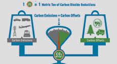 Önkéntesség | BOCS Alapítvány | A QFPC™ karbonkredit, karbonsemlegesítés ajánlása (akkor hatékony, ha magadat is karbonsemlegesíted vele).