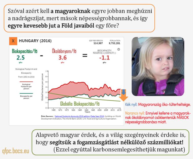 Miért kellene a magyaroknak egyre szegényebben élniük? | BOCS Civilizációtervezés Alapítvány