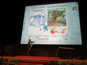 Gyors olcsó mindenki-nyer megoldás a globális válságra (Simonyi Gyula előadása)