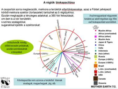 Letölthető anyagok - BOCS.EU