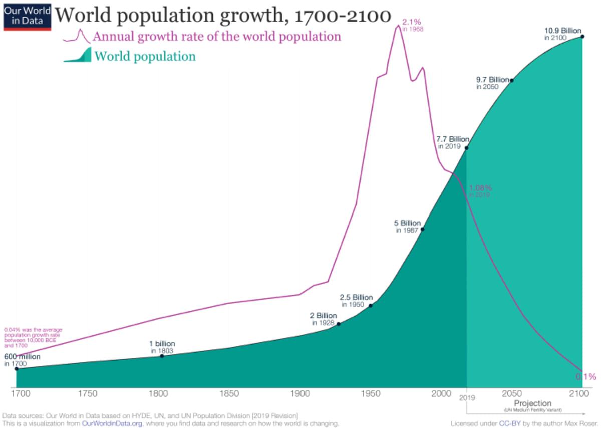 Mit tehetünk a magyar demográfiáért? | BOCS-EU