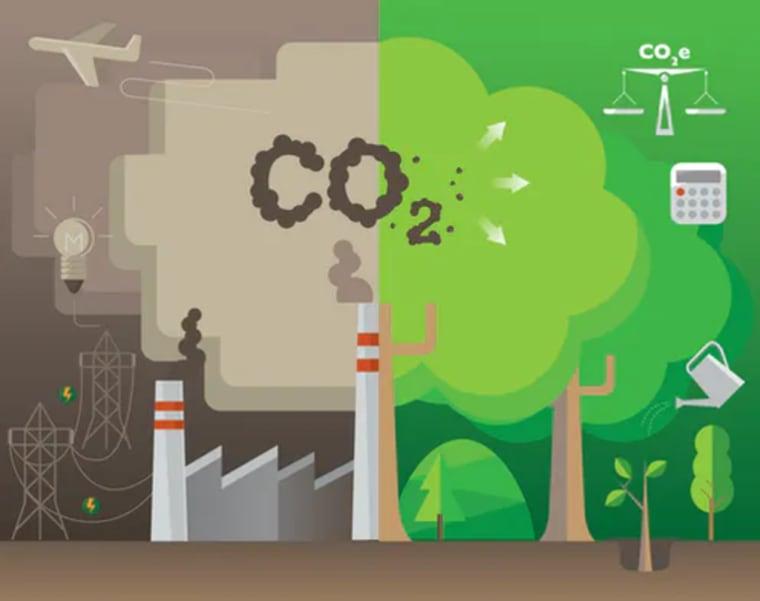 Karbonsemlegesítés | BOCS Civilizációtervezés Alapítvány