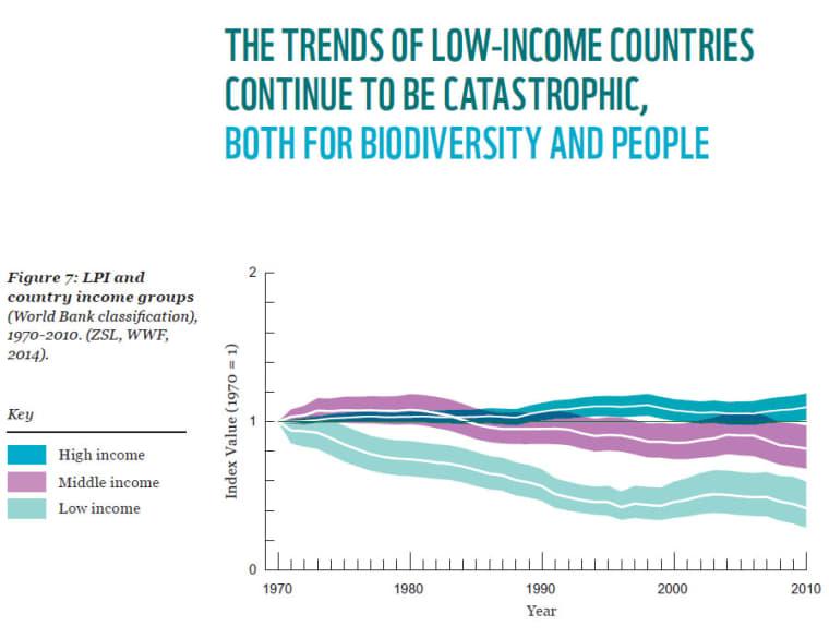 Van amiben gazdagnak és szegénynek ugyan az az érdeke? | BOCS