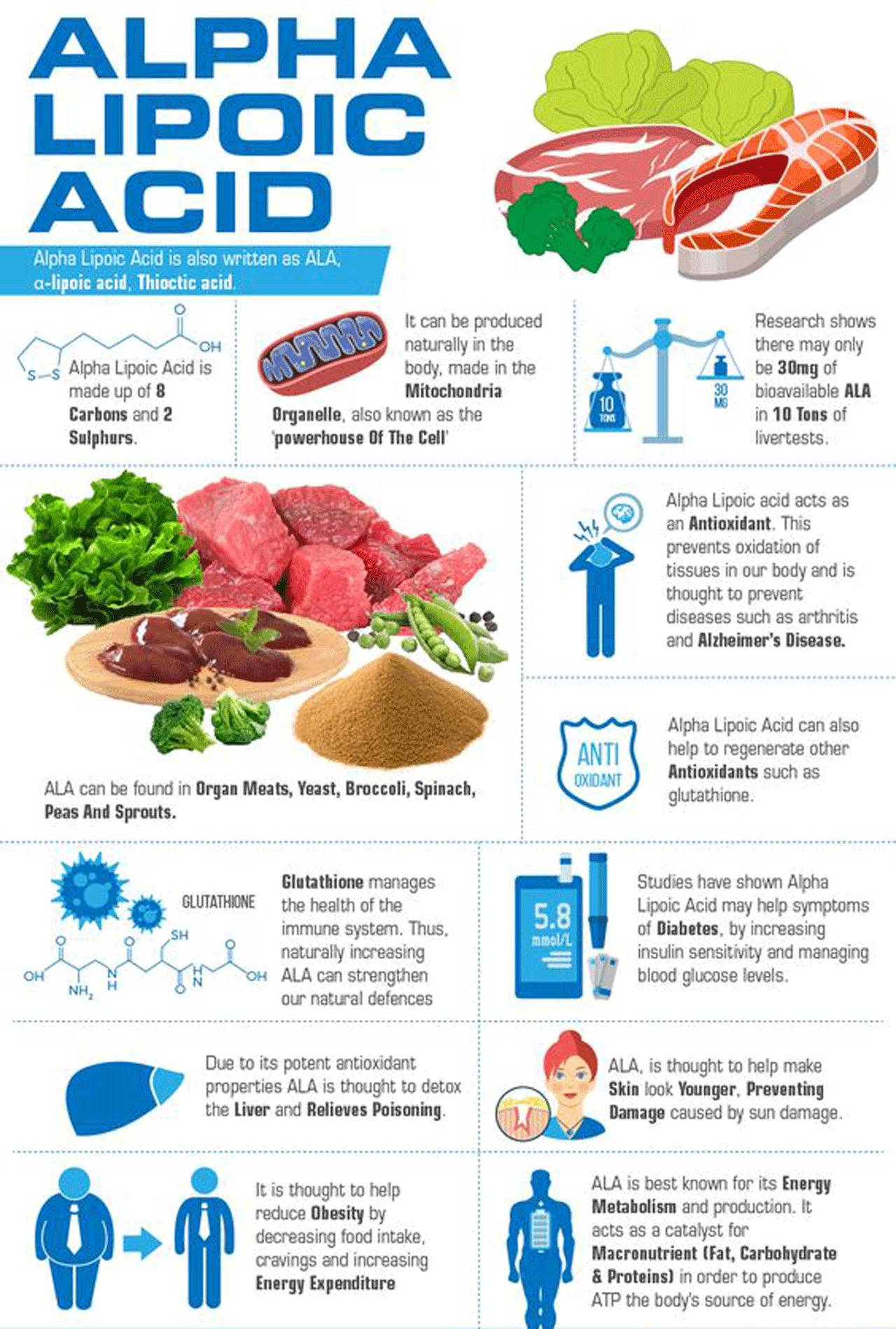benefits ala