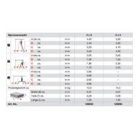 Sprossen-Gelenk-Universalleiter MONTO MultiMatic