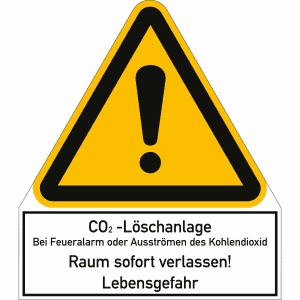 Kombischild CO2-Löschanlage