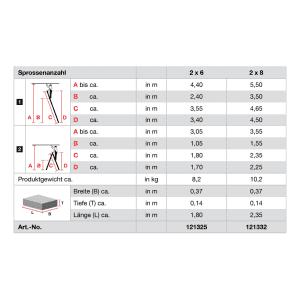 Sprossen-Gelenk-Doppelleiter MONTO TriMatic