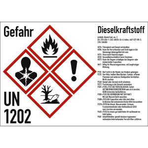 Gefahrstoffkennzeichnung für Benzinkanister - Dieselkraftstoff gemäß GHS