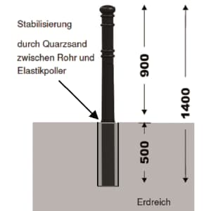 Gummipoller Vulkan R Universal zum Einbetonieren | Wachtwerk X®