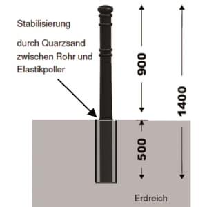Gummipoller Vulkan R Spezial zum Einbetonieren   Wachtwerk X®