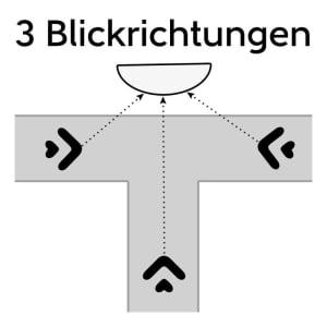 Verkehrsspiegel rot/weiß - Überprüfung von 3 Richtungen