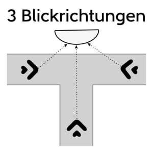 Panoramaspiegel 180 - Überprüfung von 3 Richtungen