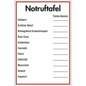 Notruftafel