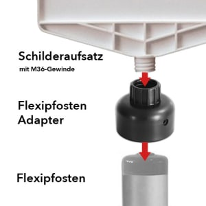 Flexipfostenadapter mit Schilderaufsatz