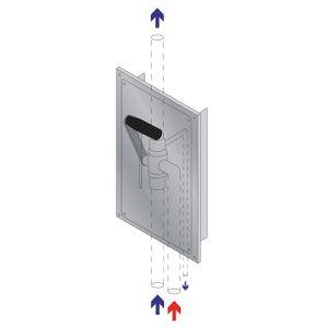 Hebelventil mit Thermostat im Edelstahlgehäuse für Notduschen (Wandmontage Unterputz)
