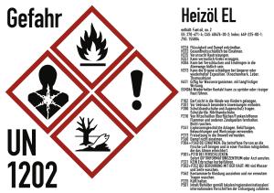Gefahrstoffkennzeichnung für Benzinkanister - Heizöl gemäß GHS
