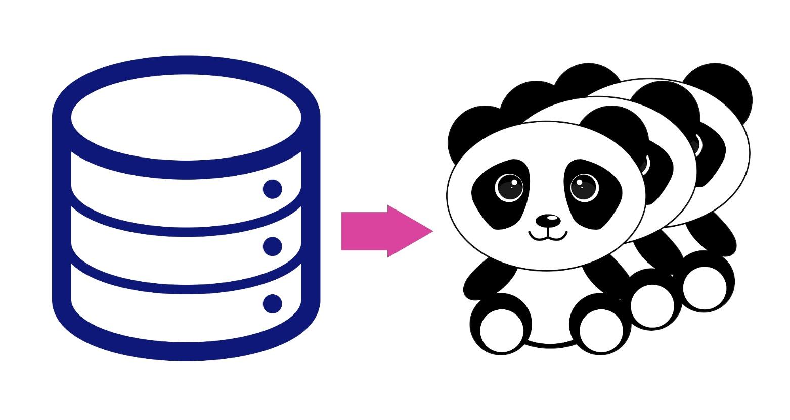 Pandas versus SQL Comparison : JOINimage
