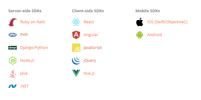 Cloudinary SDK(s)